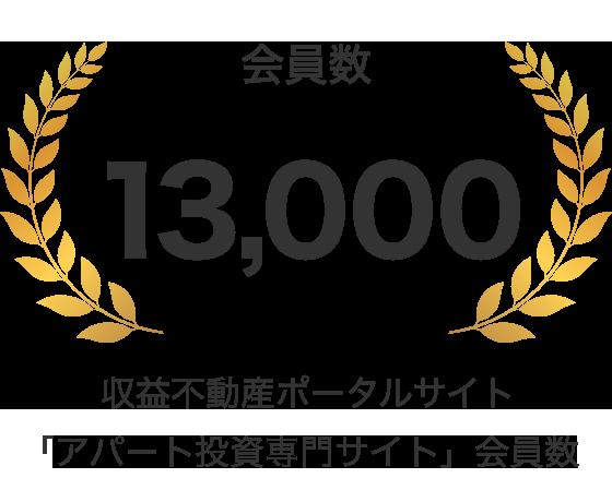 会員数13,000 収益不動産ポータルサイト<br>「アパート投資専門サイト」会員数